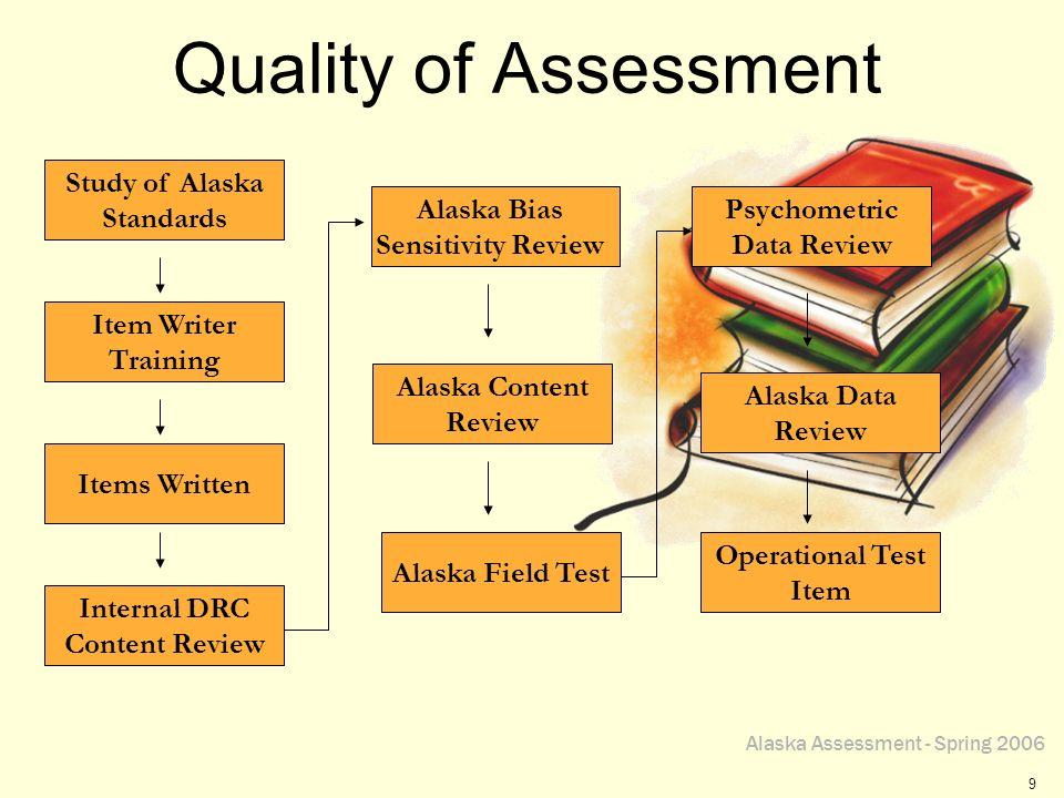 Alaska Assessment - Spring 2006 9 Items Written Internal DRC Content Review Alaska Bias Sensitivity Review Alaska Content Review Alaska Field Test Psy