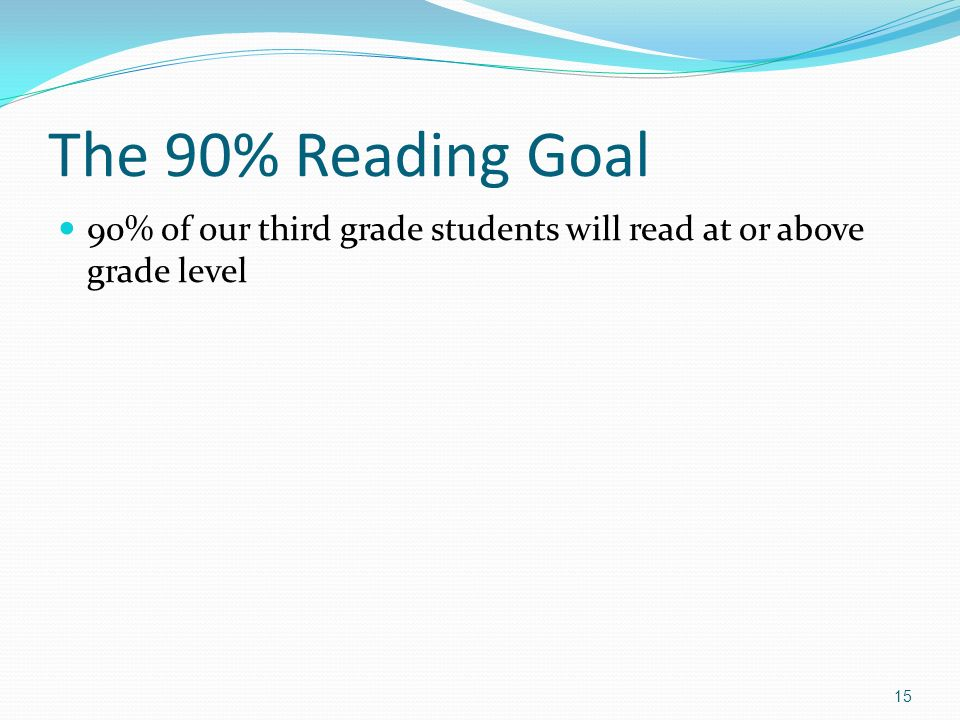 The 90% Reading Goal 90% of our third grade students will read at or above grade level 15