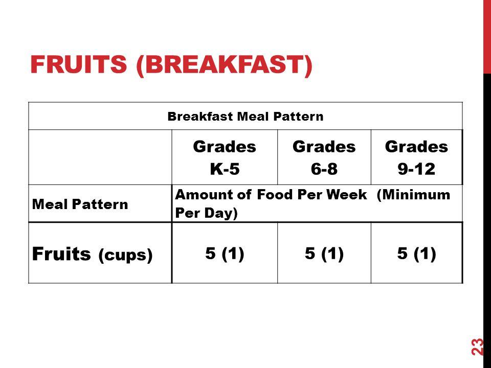 FRUITS (BREAKFAST) 23 Breakfast Meal Pattern Grades K-5 Grades 6-8 Grades 9-12 Meal Pattern Amount of Food Per Week (Minimum Per Day) Fruits (cups) 5 (1)