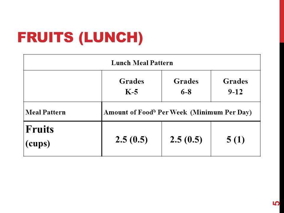 GRAINS (LUNCH) Grain-Based Desserts Only two ounces of grain-based desserts allowed at lunch per school week Major source of solid fats and added sugars, per DGA 2010 16