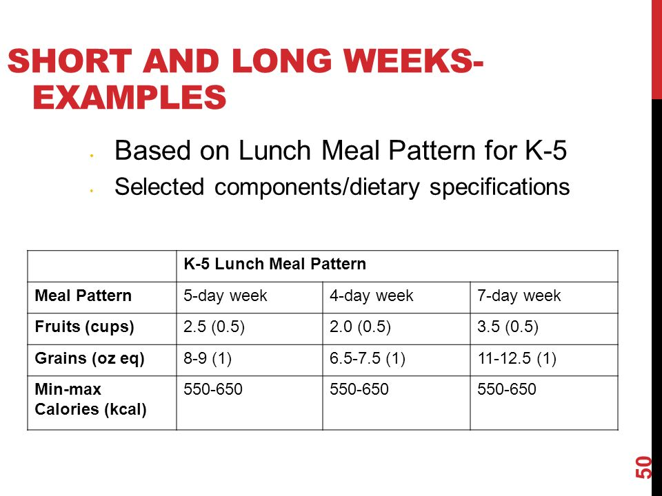SHORT AND LONG WEEKS- EXAMPLES 50 Based on Lunch Meal Pattern for K-5 Selected components/dietary specifications K-5 Lunch Meal Pattern Meal Pattern5-day week4-day week7-day week Fruits (cups)2.5 (0.5)2.0 (0.5)3.5 (0.5) Grains (oz eq)8-9 (1) (1) (1) Min-max Calories (kcal)