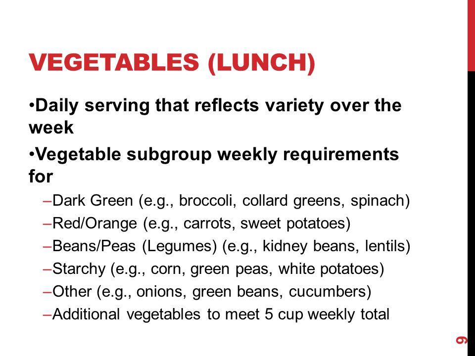 Lunch Meal Pattern Grades K-5 Grades 6-8 Grades 9-12 Meal Pattern Amount of Food Per Week (Minimum Per Day) Fluid milk (cups) l 5 (1) MILK (LUNCH) 20