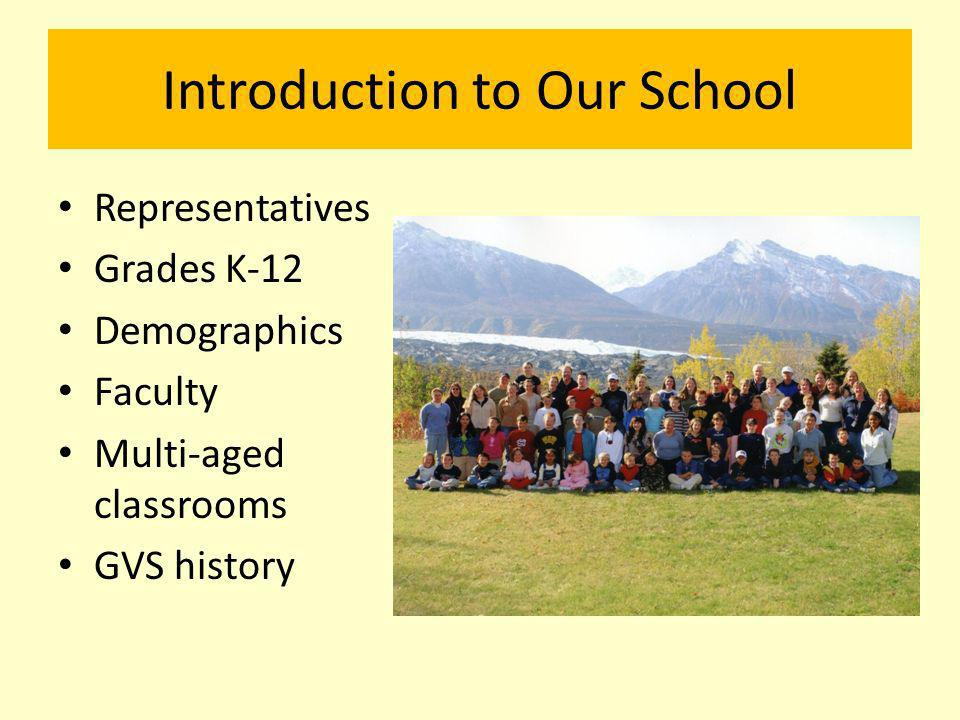 Introduction to Our School Representatives Grades K-12 Demographics Faculty Multi-aged classrooms GVS history