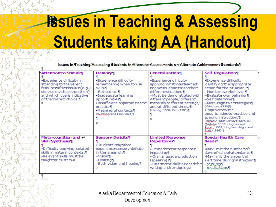 Alaska Department of Education & Early Development 13 Issues in Teaching & Assessing Students taking AA (Handout)