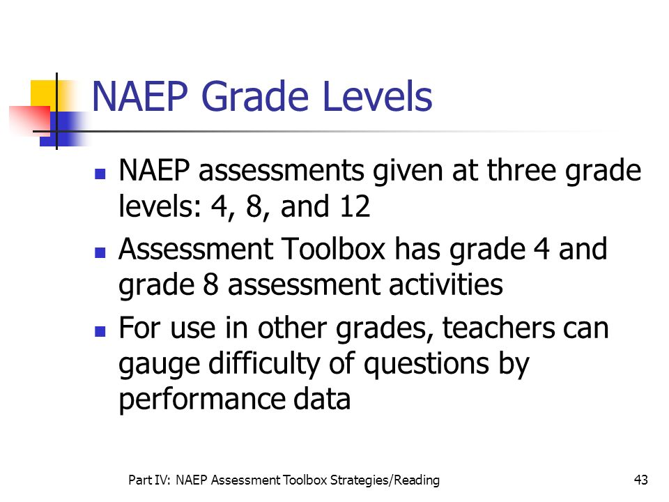 Part IV: NAEP Assessment Toolbox Strategies/Reading43 NAEP Grade Levels NAEP assessments given at three grade levels: 4, 8, and 12 Assessment Toolbox