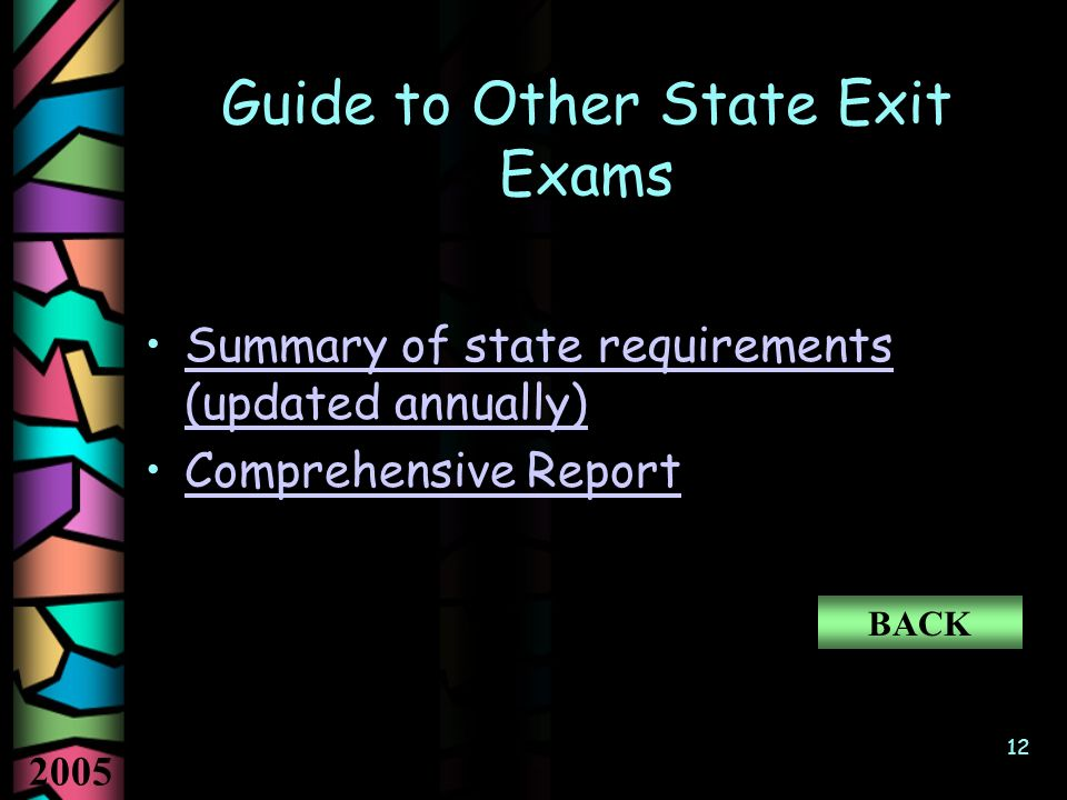 2005 12 Guide to Other State Exit Exams Summary of state requirements (updated annually)Summary of state requirements (updated annually) Comprehensive Report BACK