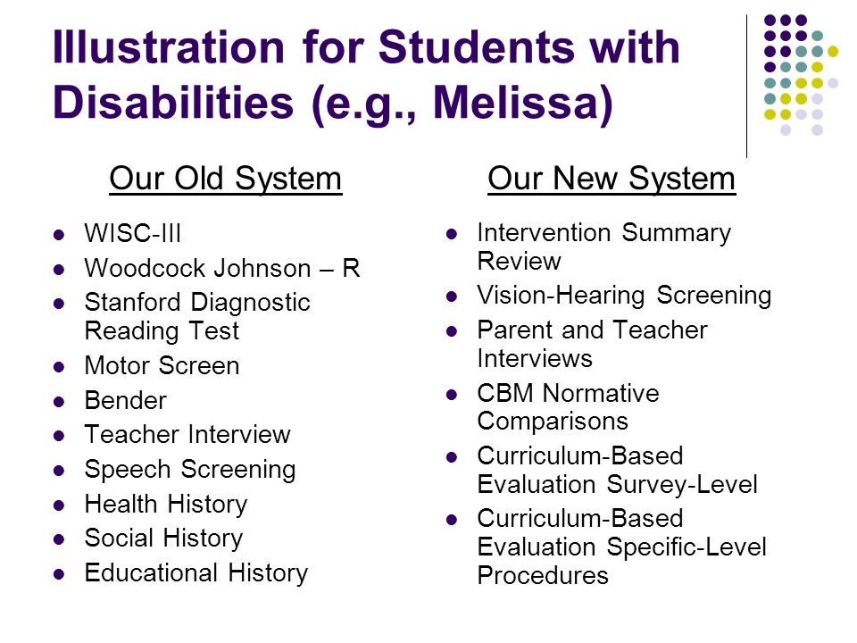 Illustration for Students with Disabilities (e.g., Melissa) WISC-III Woodcock Johnson – R Stanford Diagnostic Reading Test Motor Screen Bender Teacher Interview Speech Screening Health History Social History Educational History Intervention Summary Review Vision-Hearing Screening Parent and Teacher Interviews CBM Normative Comparisons Curriculum-Based Evaluation Survey-Level Curriculum-Based Evaluation Specific-Level Procedures Our Old SystemOur New System
