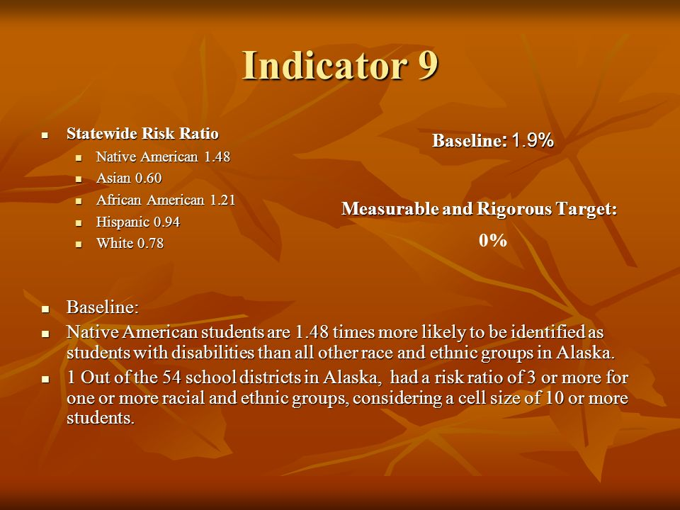 Indicator 9 Statewide Risk Ratio Statewide Risk Ratio Native American 1.48 Native American 1.48 Asian 0.60 Asian 0.60 African American 1.21 African American 1.21 Hispanic 0.94 Hispanic 0.94 White 0.78 White 0.78 Measurable and Rigorous Target: 0% Baseline: Baseline: Native American students are 1.48 times more likely to be identified as students with disabilities than all other race and ethnic groups in Alaska.