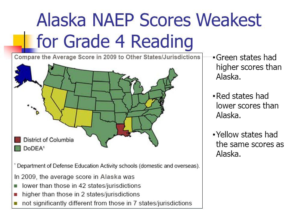 Alaska NAEP Scores Weakest for Grade 4 Reading Green states had higher scores than Alaska. Red states had lower scores than Alaska. Yellow states had