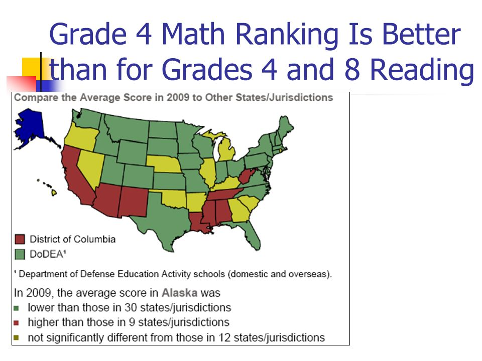 Grade 4 Math Ranking Is Better than for Grades 4 and 8 Reading