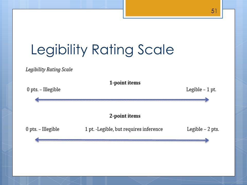 Legibility Rating Scale 51