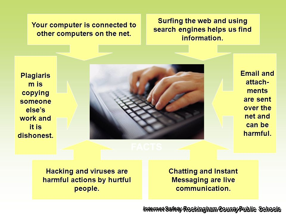 Your computer is connected to other computers on the net. Hacking and viruses are harmful actions by hurtful people. Email and attach- ments are sent