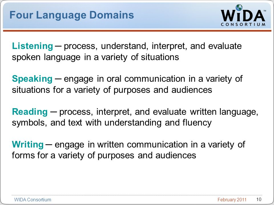 February 2011 10 WIDA Consortium Four Language Domains Listening process, understand, interpret, and evaluate spoken language in a variety of situations Speaking engage in oral communication in a variety of situations for a variety of purposes and audiences Reading process, interpret, and evaluate written language, symbols, and text with understanding and fluency Writing engage in written communication in a variety of forms for a variety of purposes and audiences