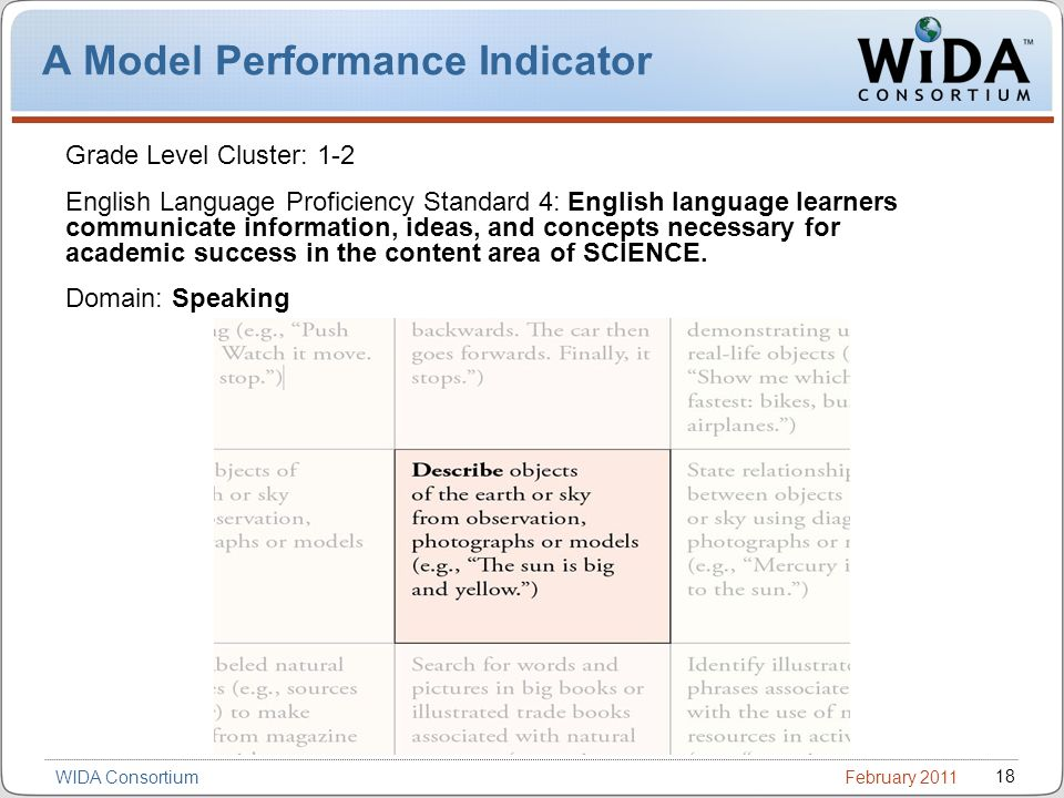February 2011 18 WIDA Consortium A Model Performance Indicator Grade Level Cluster: 1-2 English Language Proficiency Standard 4: English language learners communicate information, ideas, and concepts necessary for academic success in the content area of SCIENCE.