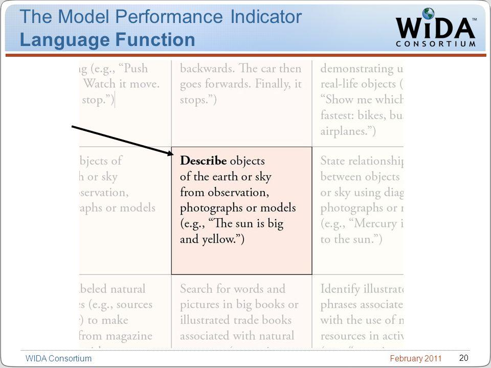 February 2011 20 WIDA Consortium The Model Performance Indicator Language Function