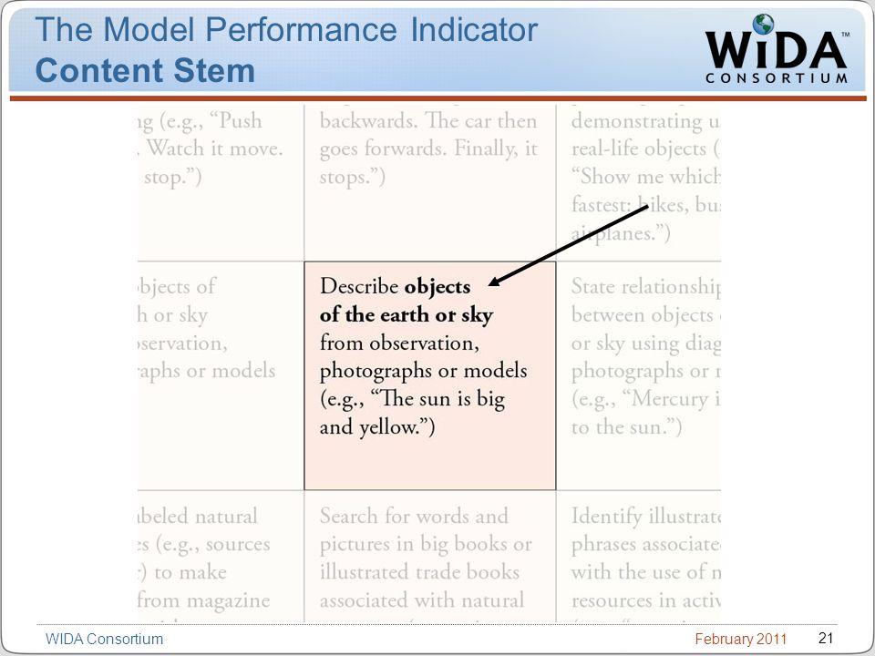 February 2011 21 WIDA Consortium The Model Performance Indicator Content Stem