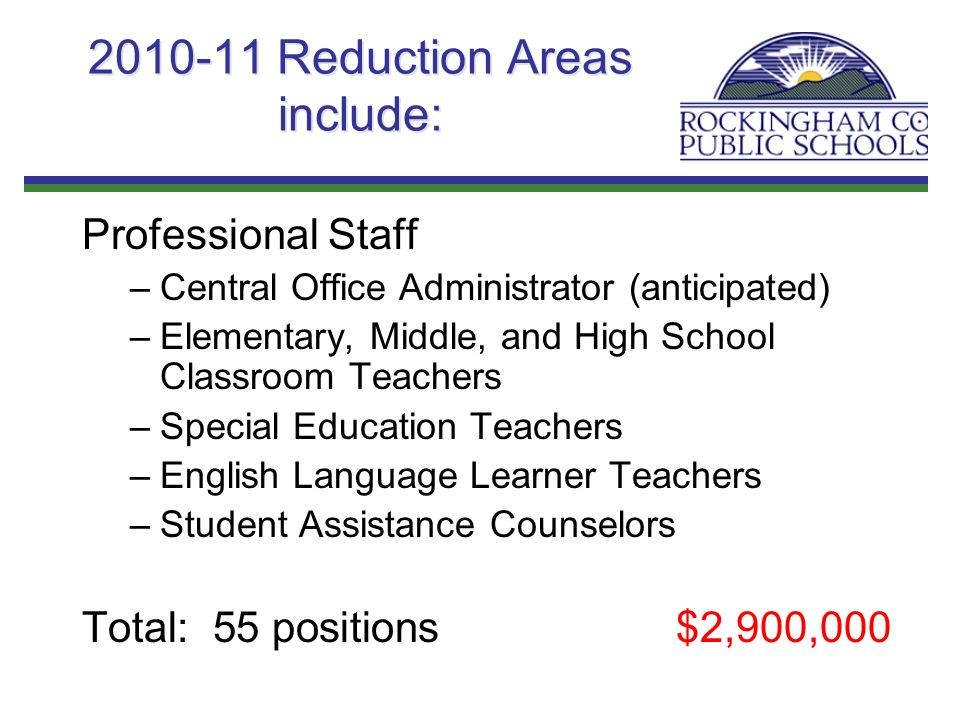 2010-11 Reduction Areas include: Professional Staff –Central Office Administrator (anticipated) –Elementary, Middle, and High School Classroom Teachers –Special Education Teachers –English Language Learner Teachers –Student Assistance Counselors Total: 55 positions$2,900,000
