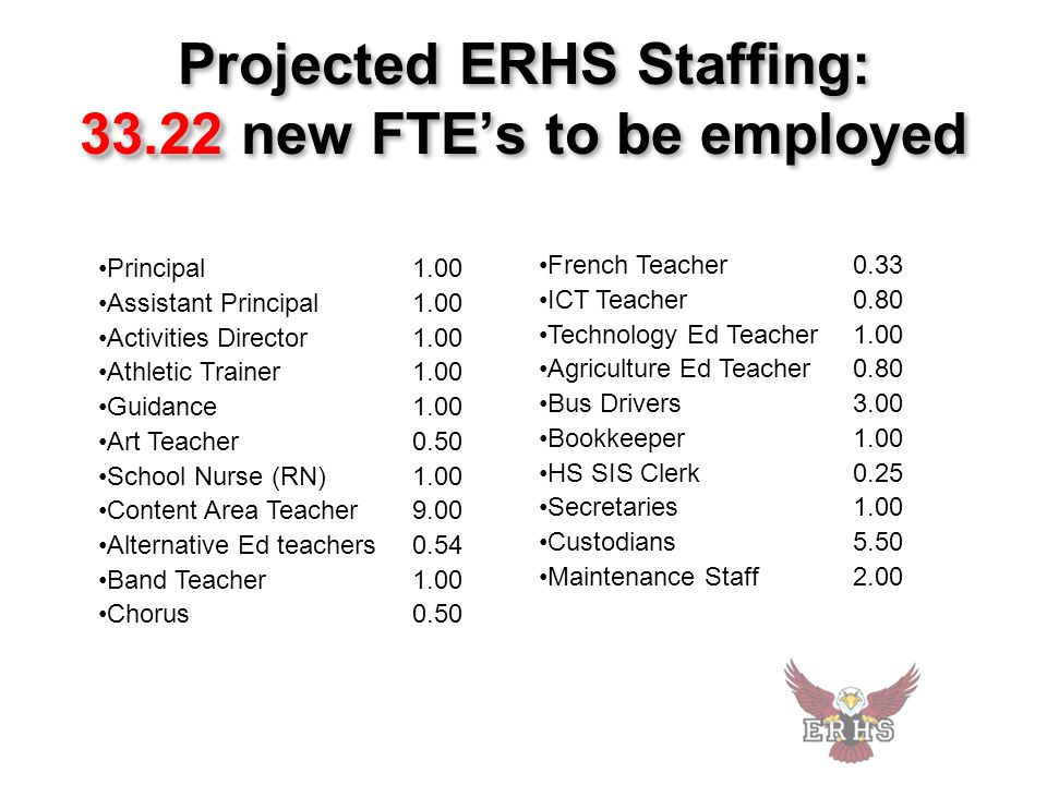 33.22 Projected ERHS Staffing: 33.22 new FTEs to be employed Principal 1.00 Assistant Principal 1.00 Activities Director 1.00 Athletic Trainer 1.00 Gu