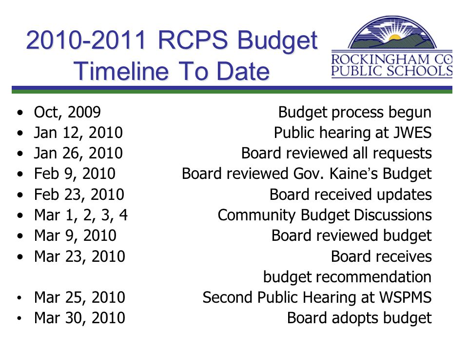 2010-2011 RCPS Budget Timeline To Date Oct, 2009Budget process begun Jan 12, 2010Public hearing at JWES Jan 26, 2010Board reviewed all requests Feb 9,