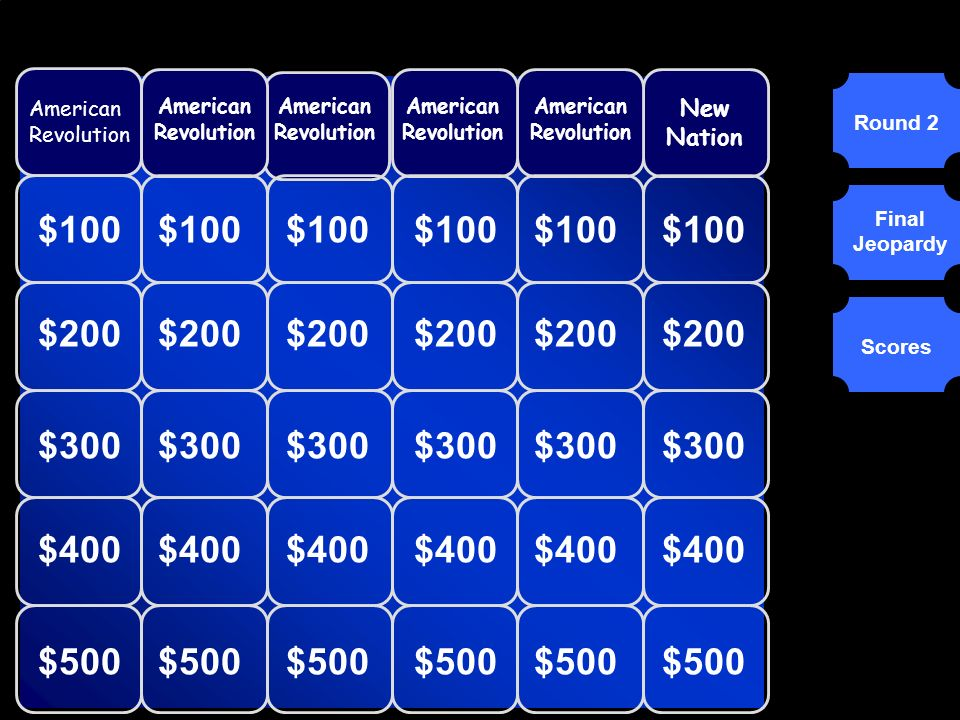 © Mark E. Damon - All Rights Reserved Round 1Round 2 Final Jeopardy
