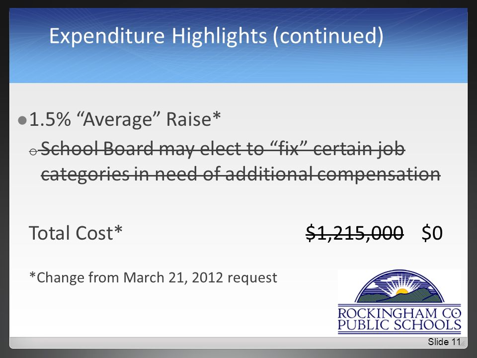 Expenditure Highlights (continued) 1.5% Average Raise* o School Board may elect to fix certain job categories in need of additional compensation Total Cost*$1,215,000 $0 *Change from March 21, 2012 request Slide 11