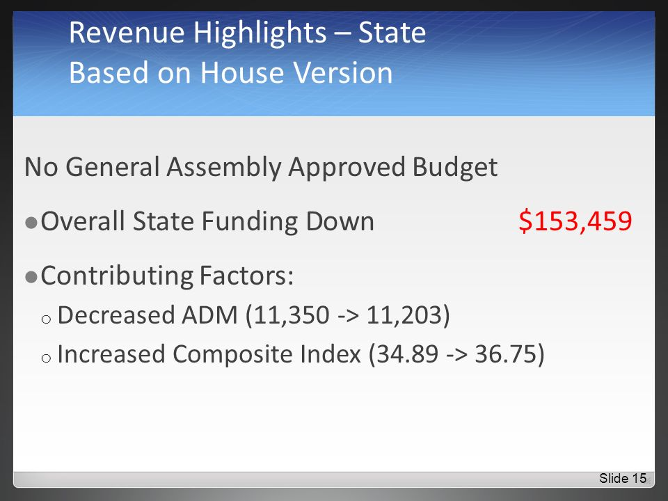 Revenue Highlights – State Based on House Version No General Assembly Approved Budget Overall State Funding Down$153,459 Contributing Factors: o Decreased ADM (11,350 -> 11,203) o Increased Composite Index ( > 36.75) Slide 15