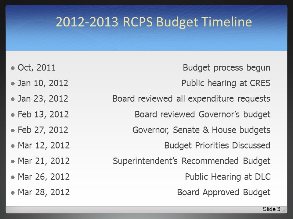 RCPS Budget Timeline Oct, 2011Budget process begun Jan 10, 2012Public hearing at CRES Jan 23, 2012Board reviewed all expenditure requests Feb 13, 2012Board reviewed Governors budget Feb 27, 2012Governor, Senate & House budgets Mar 12, 2012Budget Priorities Discussed Mar 21, 2012Superintendents Recommended Budget Mar 26, 2012 Public Hearing at DLC Mar 28, 2012Board Approved Budget Slide 3