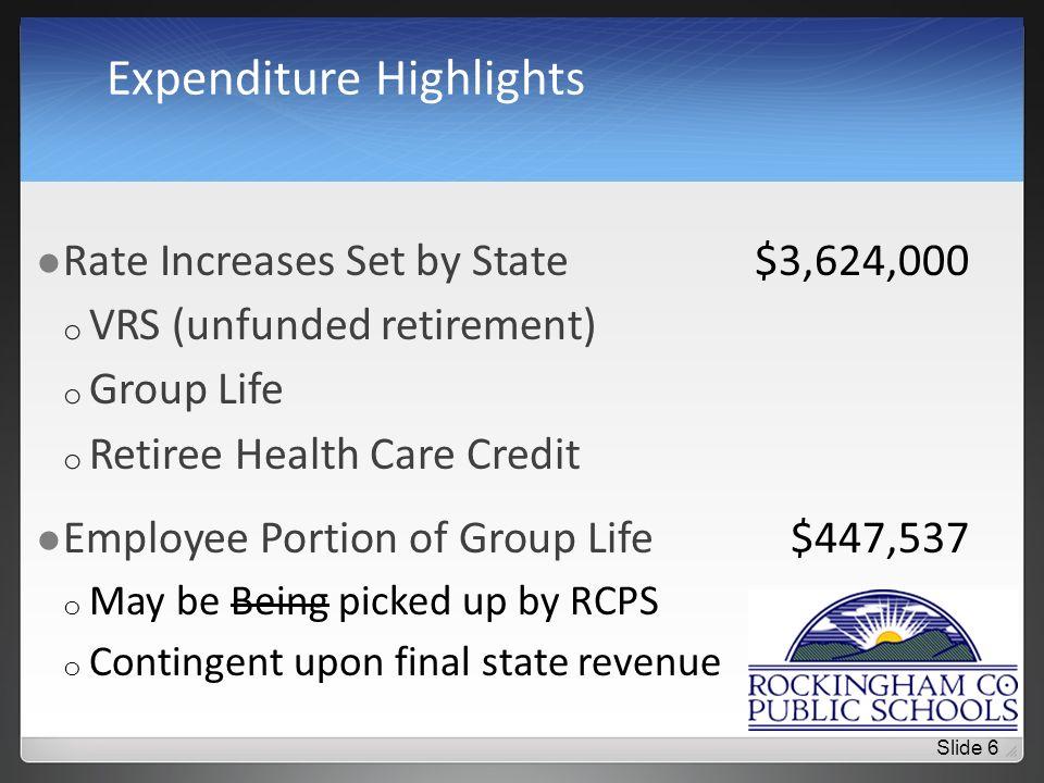 Revenue Highlights - Federal Title II Part A Decrease$168,000 Title II Part D Eliminated$12,500 Federal Jobs Bill Revenue$2,526,000 Slide 17