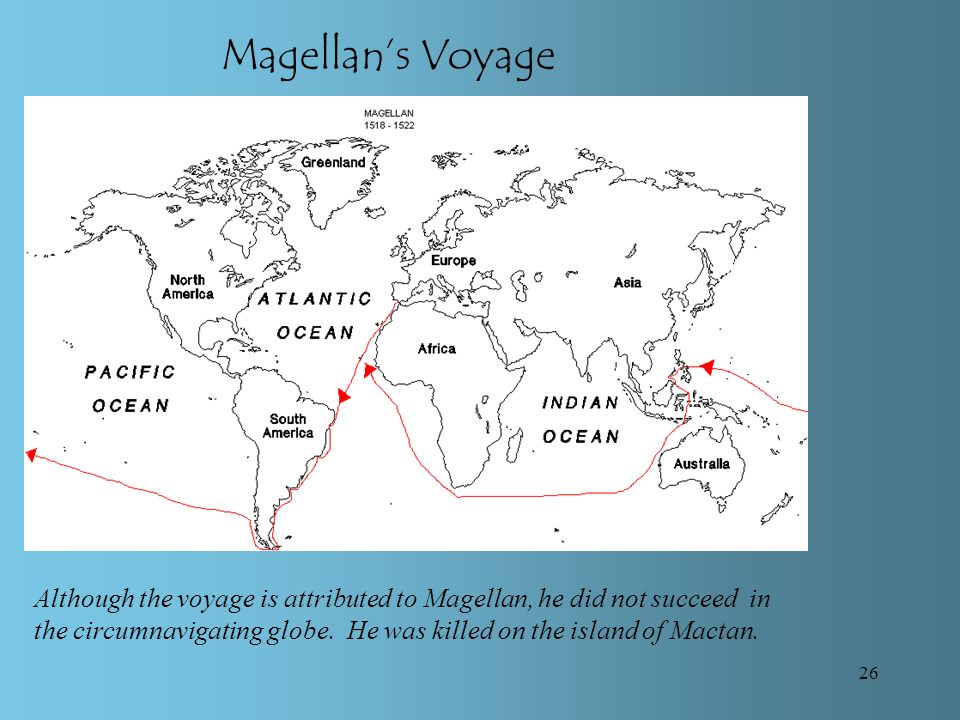 26 Magellans Voyage Although the voyage is attributed to Magellan, he did not succeed in the circumnavigating globe.