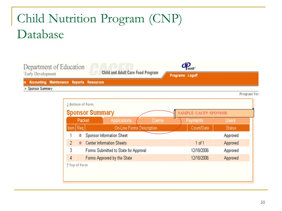 30 Child Nutrition Program (CNP) Database SAMPLE CACFP SPONSOR