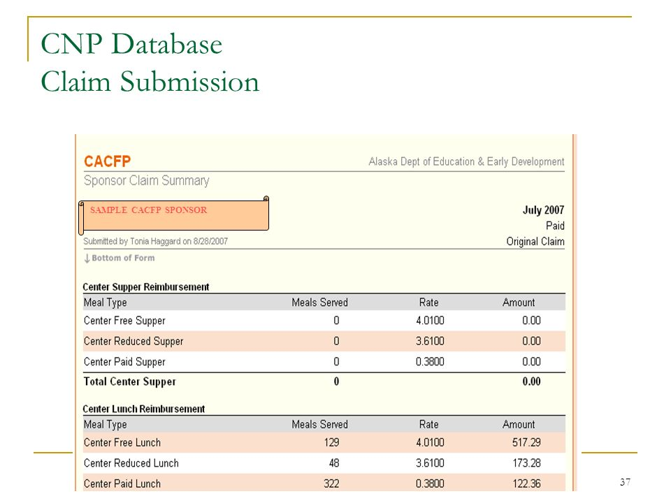 37 CNP Database Claim Submission SAMPLE CACFP SPONSOR