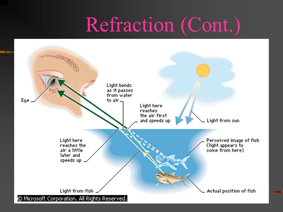 LIGHT: Refraction of Light Refraction – Bending of light due to a change in speed. Index of Refraction – Amount by which a material refracts light. Pr