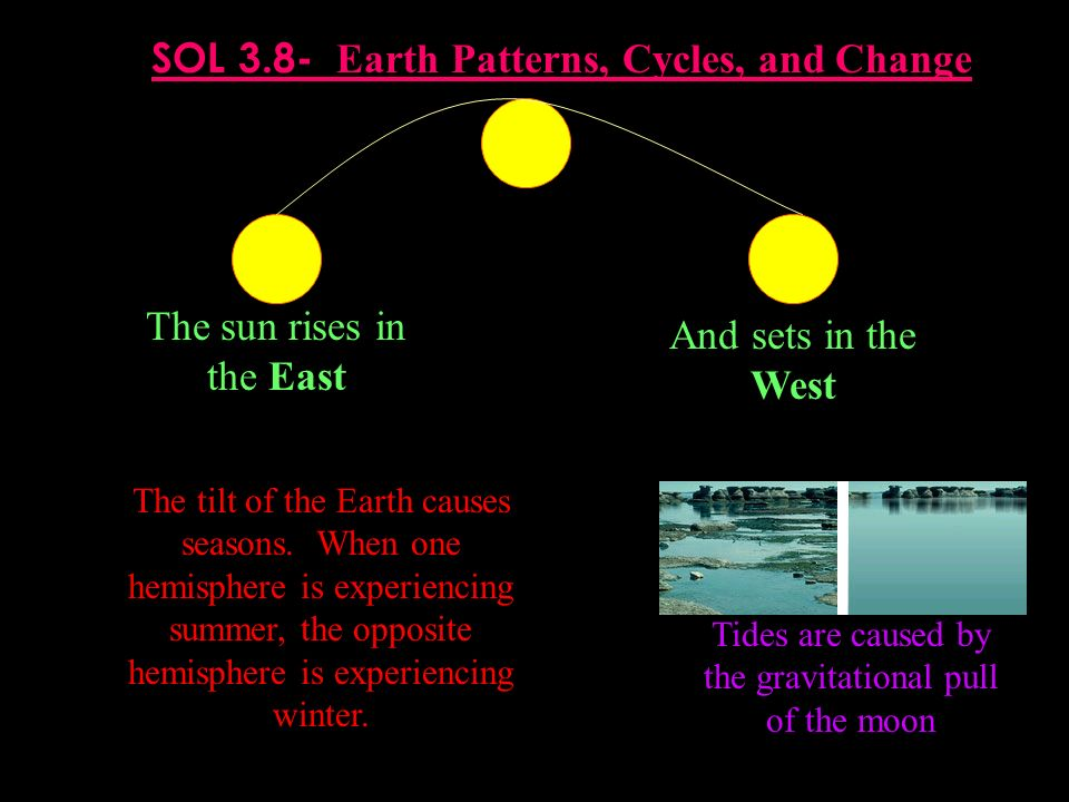 SOL 3.8- Earth Patterns, Cycles, and Change The tilt of the Earth causes seasons. When one hemisphere is experiencing summer, the opposite hemisphere