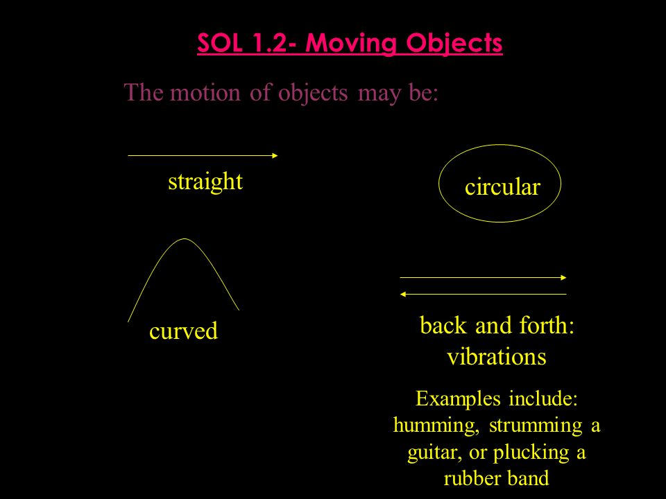 SOL 1.2- Moving Objects straight circular curved back and forth: vibrations Examples include: humming, strumming a guitar, or plucking a rubber band T