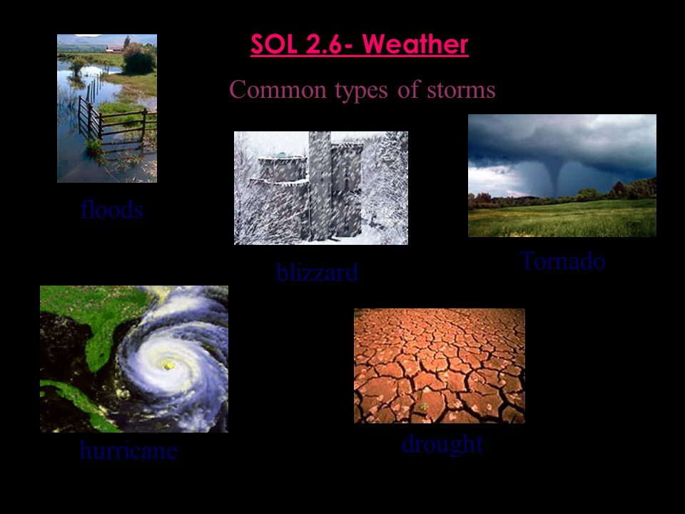 SOL 2.6- Weather Common types of storms floods blizzard Tornado hurricane drought