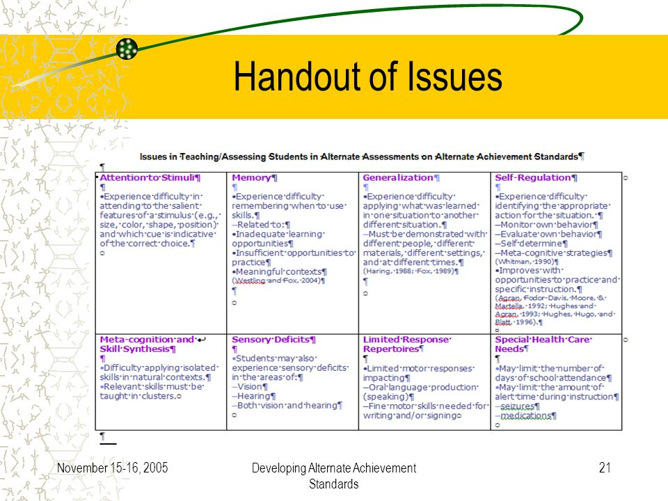 November 15-16, 2005Developing Alternate Achievement Standards 21 Handout of Issues