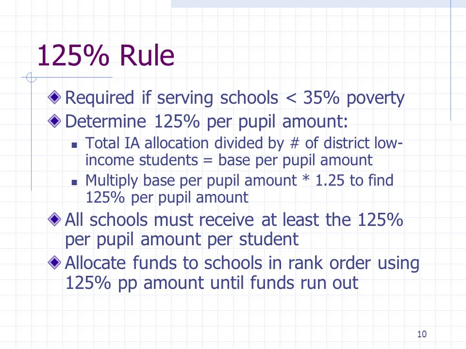 10 125% Rule Required if serving schools < 35% poverty Determine 125% per pupil amount: Total IA allocation divided by # of district low- income students = base per pupil amount Multiply base per pupil amount * 1.25 to find 125% per pupil amount All schools must receive at least the 125% per pupil amount per student Allocate funds to schools in rank order using 125% pp amount until funds run out