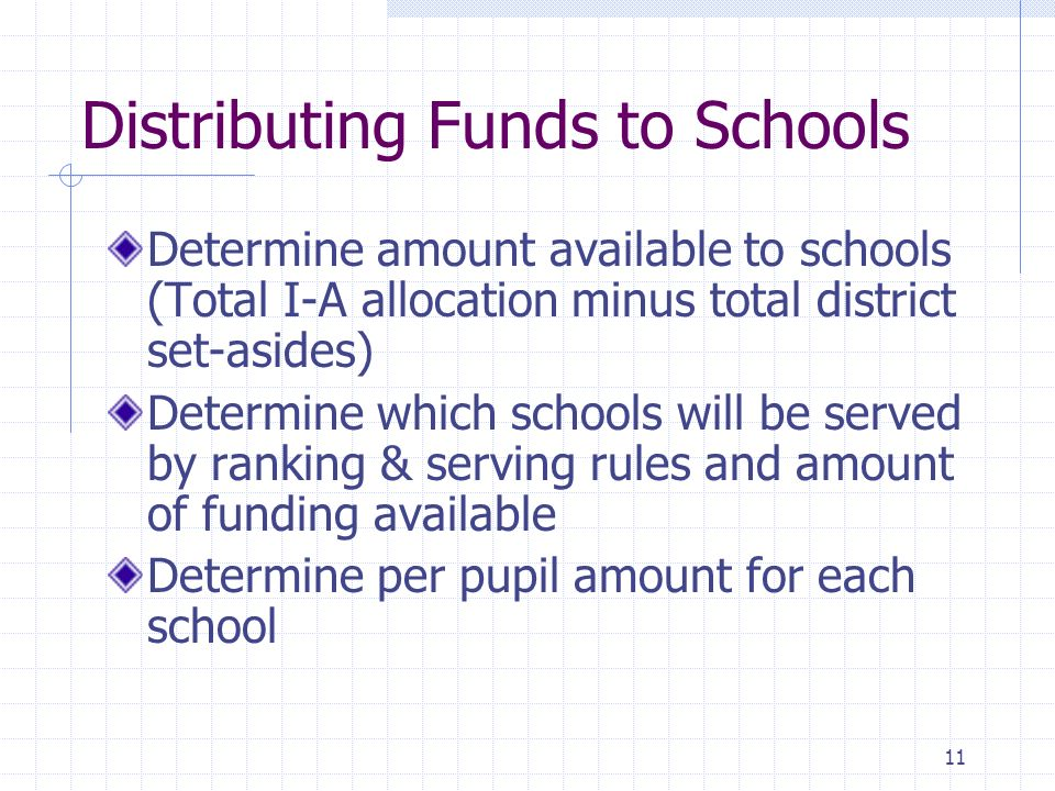 11 Distributing Funds to Schools Determine amount available to schools (Total I-A allocation minus total district set-asides) Determine which schools will be served by ranking & serving rules and amount of funding available Determine per pupil amount for each school