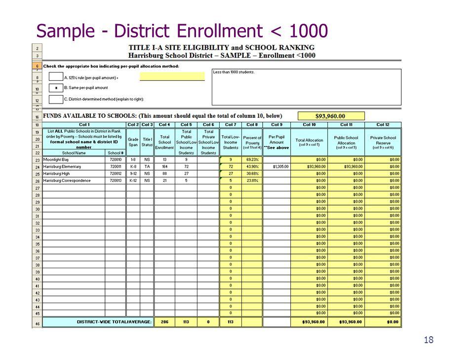 Sample - District Enrollment < 1000 18