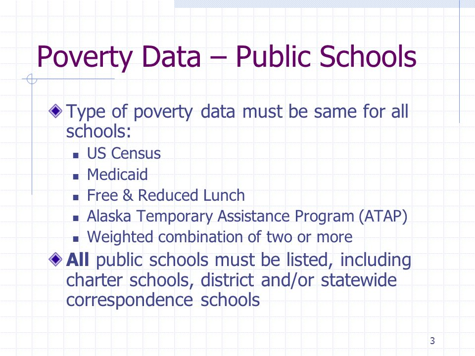 3 Poverty Data – Public Schools Type of poverty data must be same for all schools: US Census Medicaid Free & Reduced Lunch Alaska Temporary Assistance Program (ATAP) Weighted combination of two or more All public schools must be listed, including charter schools, district and/or statewide correspondence schools
