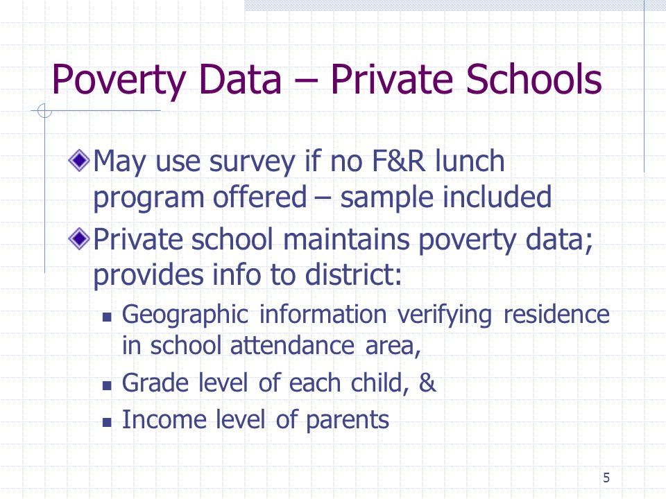 5 Poverty Data – Private Schools May use survey if no F&R lunch program offered – sample included Private school maintains poverty data; provides info to district: Geographic information verifying residence in school attendance area, Grade level of each child, & Income level of parents