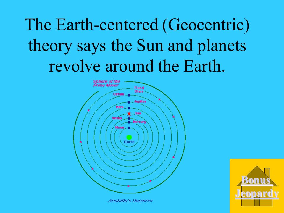 The Earth centered theory says A.Planets and SunPlanets and Sun Revolve around the Earth B.