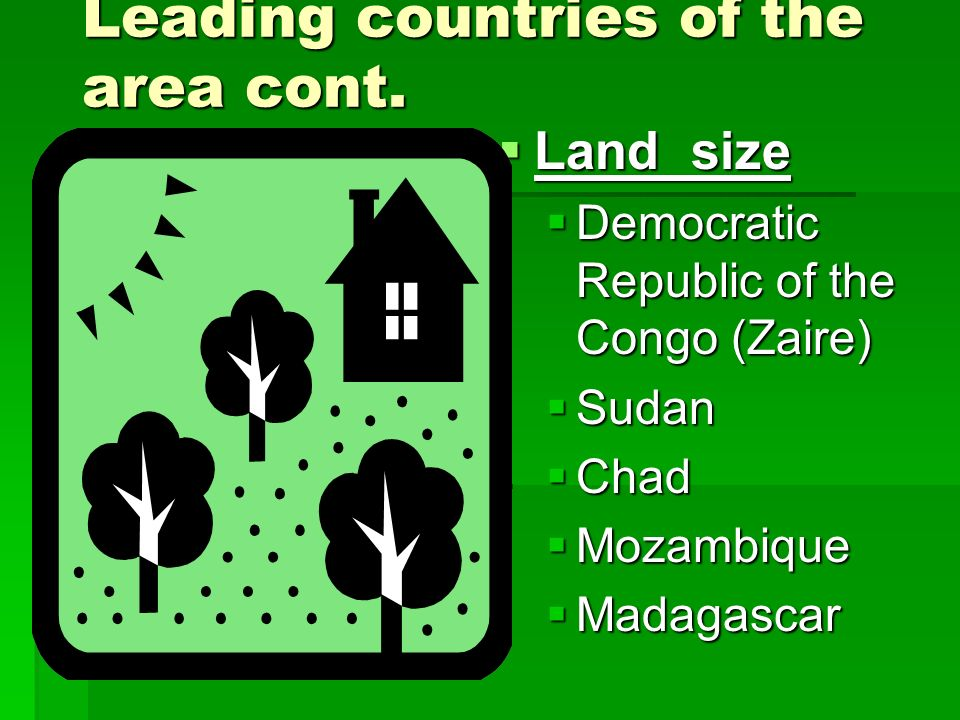 Leading countries of the area cont. Land size Land size Democratic Republic of the Congo (Zaire) Sudan Chad Mozambique Madagascar