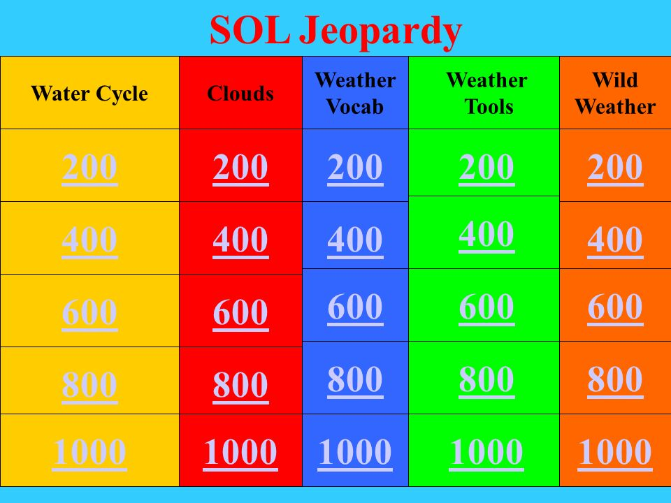 SOL Jeopardy Water CycleClouds Weather Vocab Weather Tools Wild Weather 400 200 600 800 1000 200 400 600 800 1000 200 400 600 800 1000 200 400 600 800 1000 200 400 600 800 1000