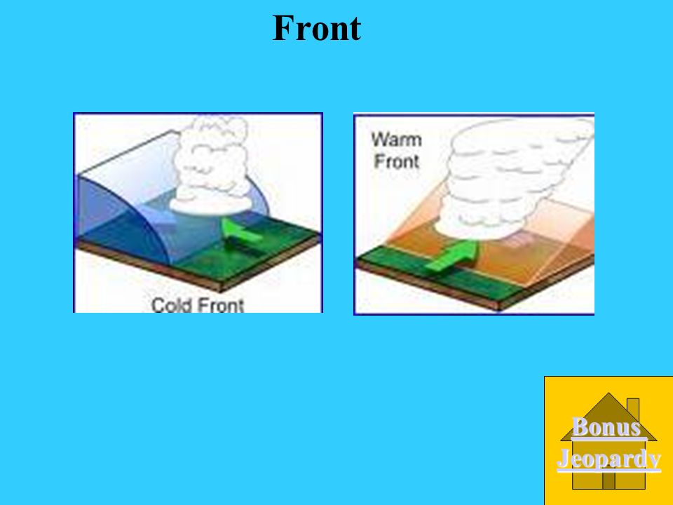 Boundary that separates two air masses A. Low D. High C. Front B. Back