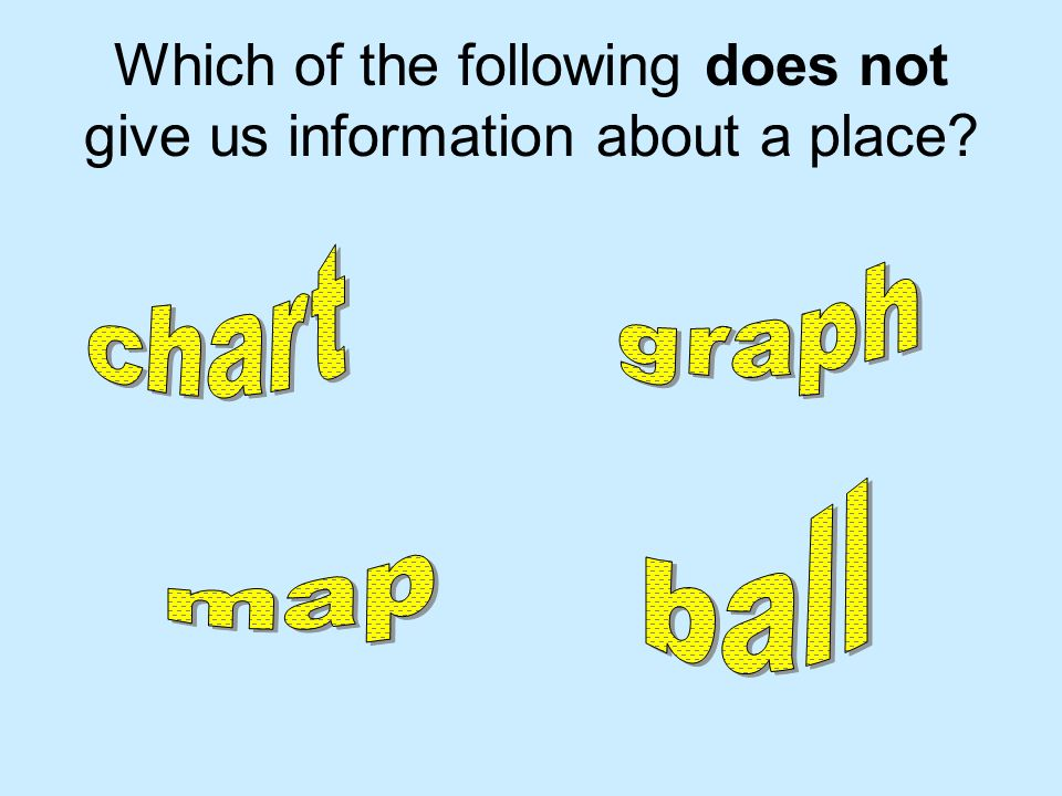 Which of the following does not give us information about a place?