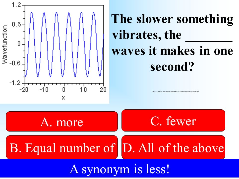 50:50 Give Hint. The slower something vibrates, the _______ waves it makes in one second.