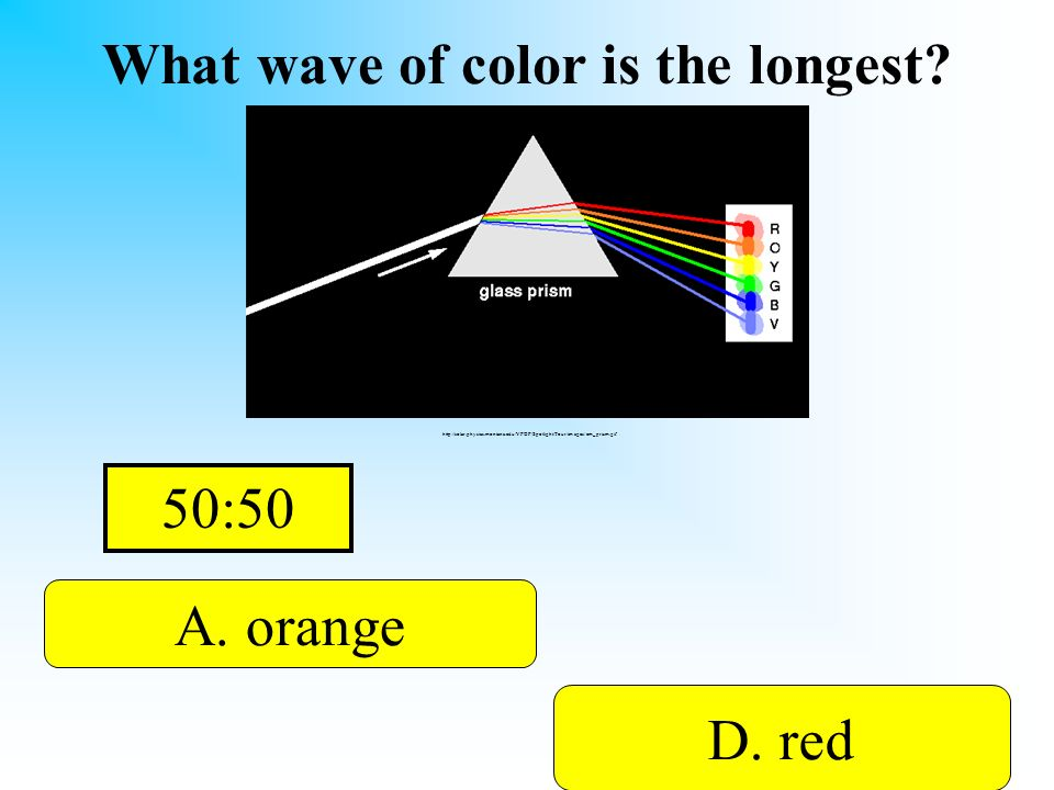 This color is used at stoplights. What wave of color is the longest.