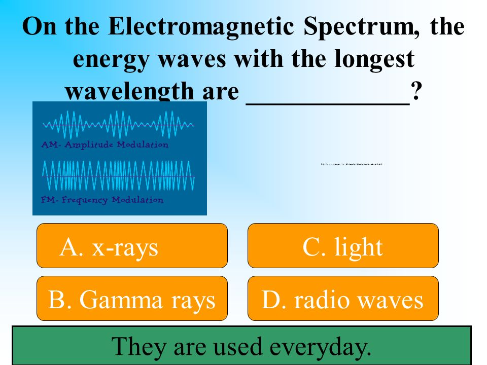 On the Electromagnetic Spectrum, the energy waves with the longest wavelength are ____________.