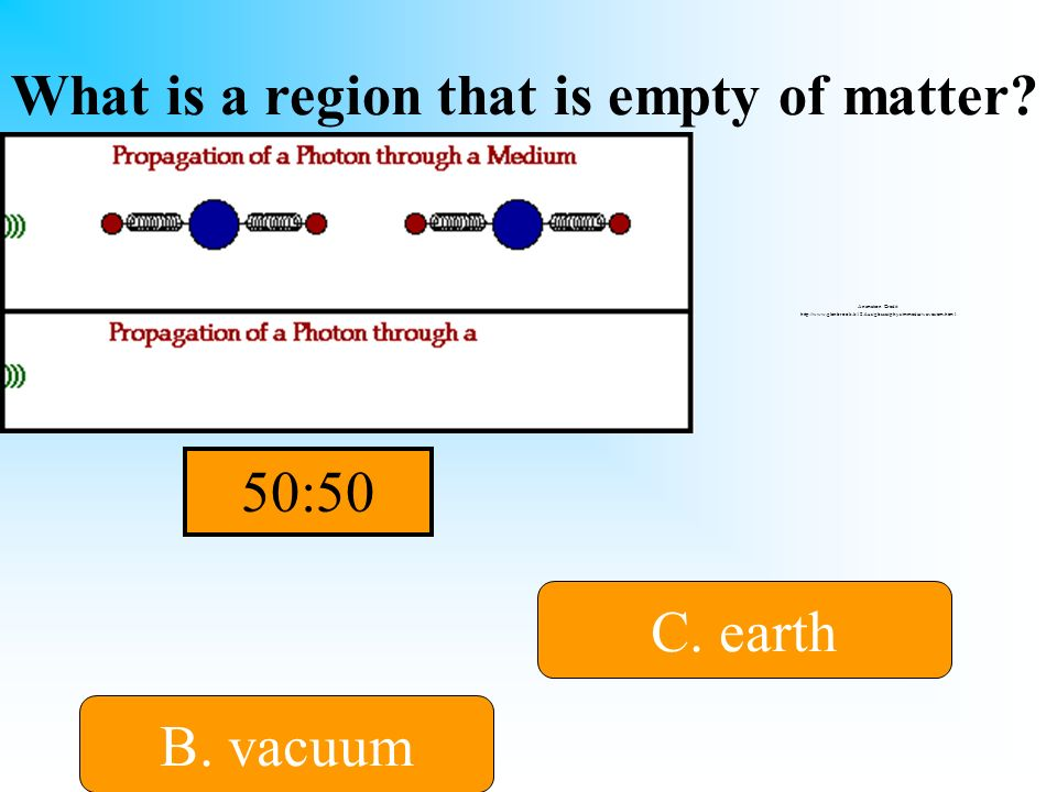 What is a region that is empty of matter? It is also is used to clean. A. laser B. vacuumD. trough C. earth Sound Credit: http://www.yoinks.com/sounds